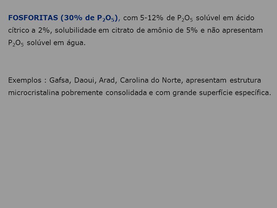 FOSFORITAS (30% de P 2 O 5 ), com 5-12% de P 2 O 5 solúvel em ácido cítrico a 2%, solubilidade em citrato de amônio de 5% e não apresentam P 2 O 5 sol