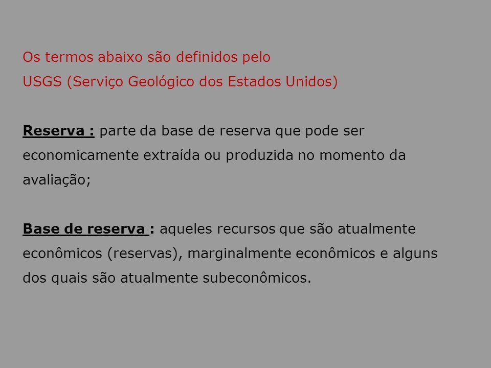 Os termos abaixo são definidos pelo USGS (Serviço Geológico dos Estados Unidos) Reserva : parte da base de reserva que pode ser economicamente extraíd