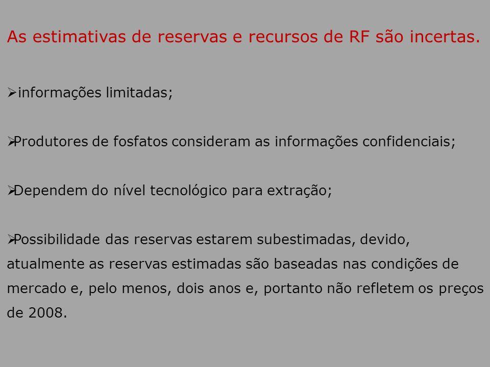 As estimativas de reservas e recursos de RF são incertas. informações limitadas; Produtores de fosfatos consideram as informações confidenciais; Depen