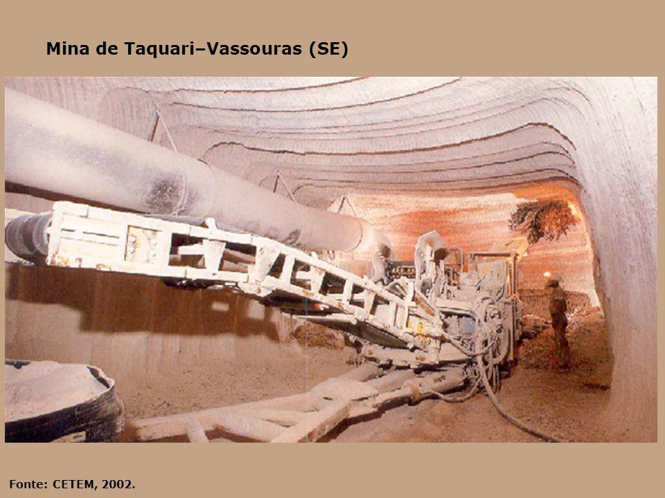 Mina de Taquari–Vassouras (SE) Fonte: CETEM, 2002.