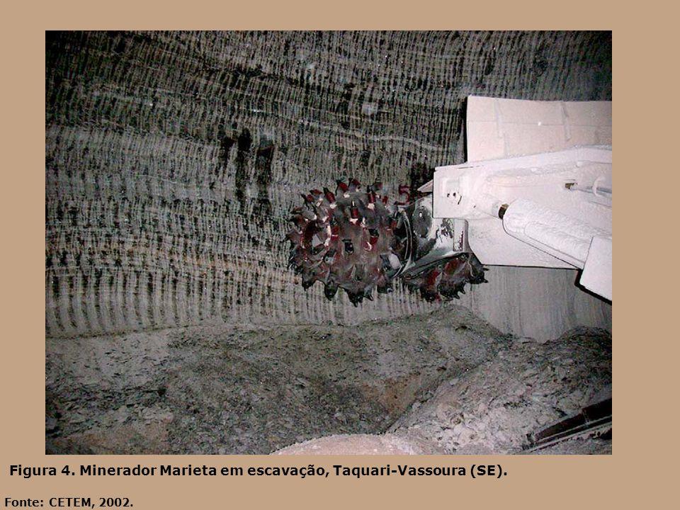 Figura 4. Minerador Marieta em escavação, Taquari-Vassoura (SE). Fonte: CETEM, 2002.