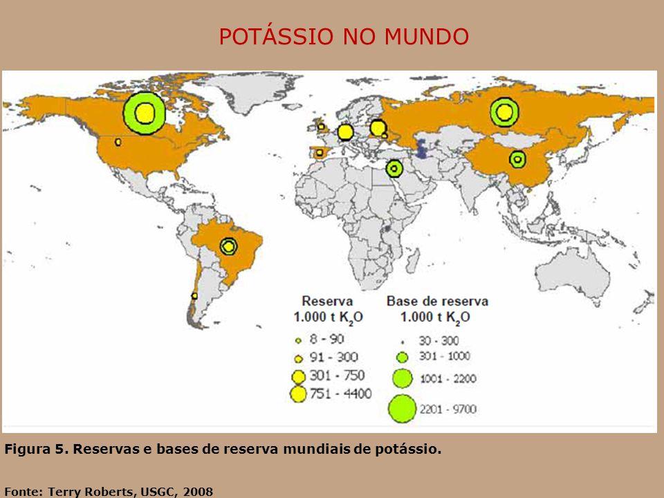 Figura 5. Reservas e bases de reserva mundiais de potássio. Fonte: Terry Roberts, USGC, 2008 POTÁSSIO NO MUNDO