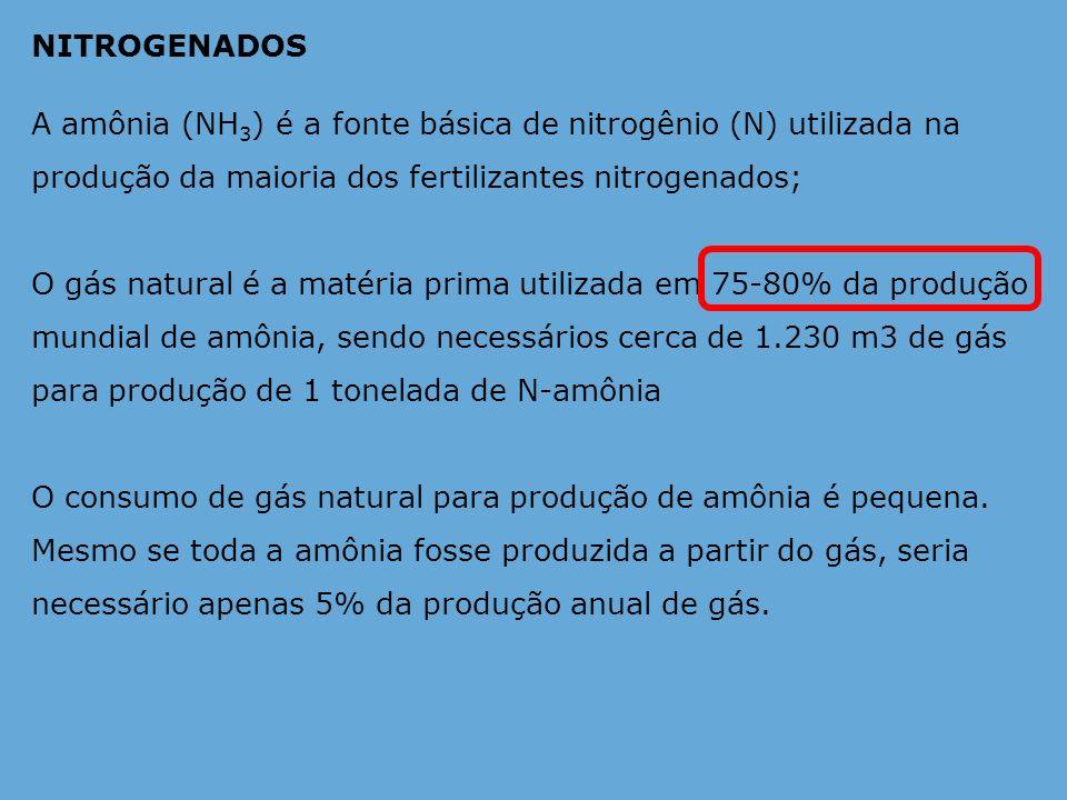 NITROGENADOS A amônia (NH 3 ) é a fonte básica de nitrogênio (N) utilizada na produção da maioria dos fertilizantes nitrogenados; O gás natural é a ma
