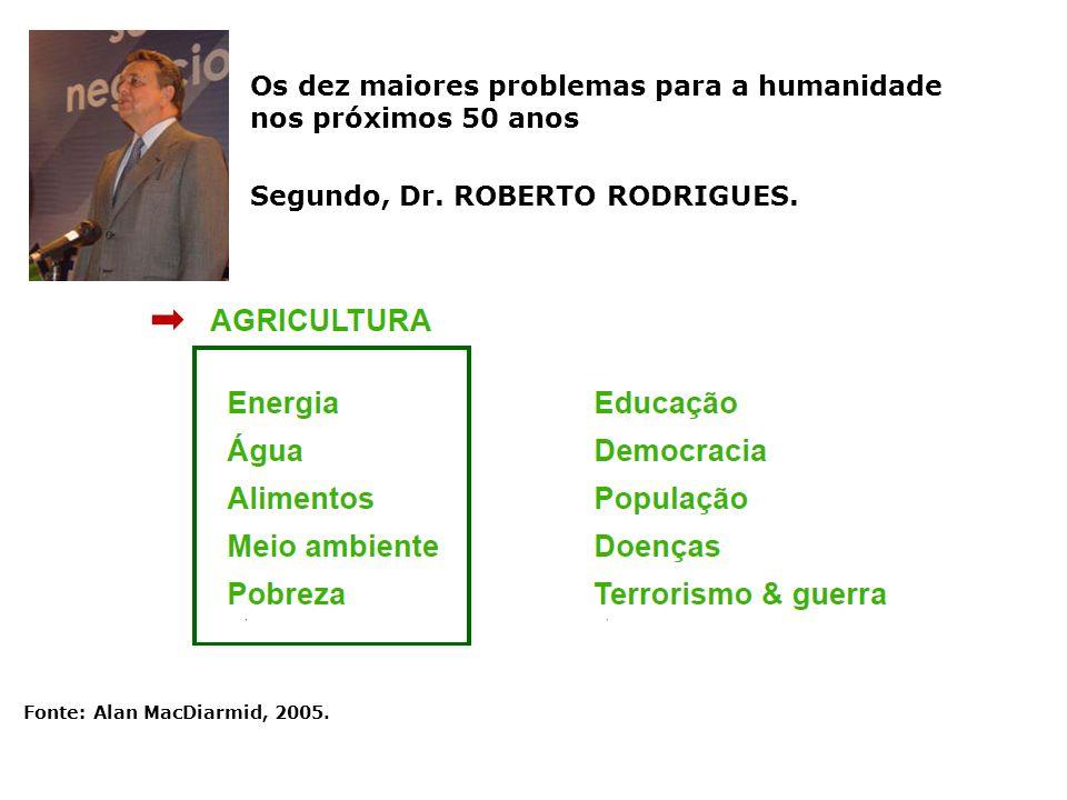 Segundo, Dr. ROBERTO RODRIGUES. Os dez maiores problemas para a humanidade nos próximos 50 anos Fonte: Alan MacDiarmid, 2005.