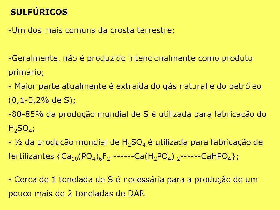SULFÚRICOS -Um dos mais comuns da crosta terrestre; -Geralmente, não é produzido intencionalmente como produto primário; - Maior parte atualmente é ex