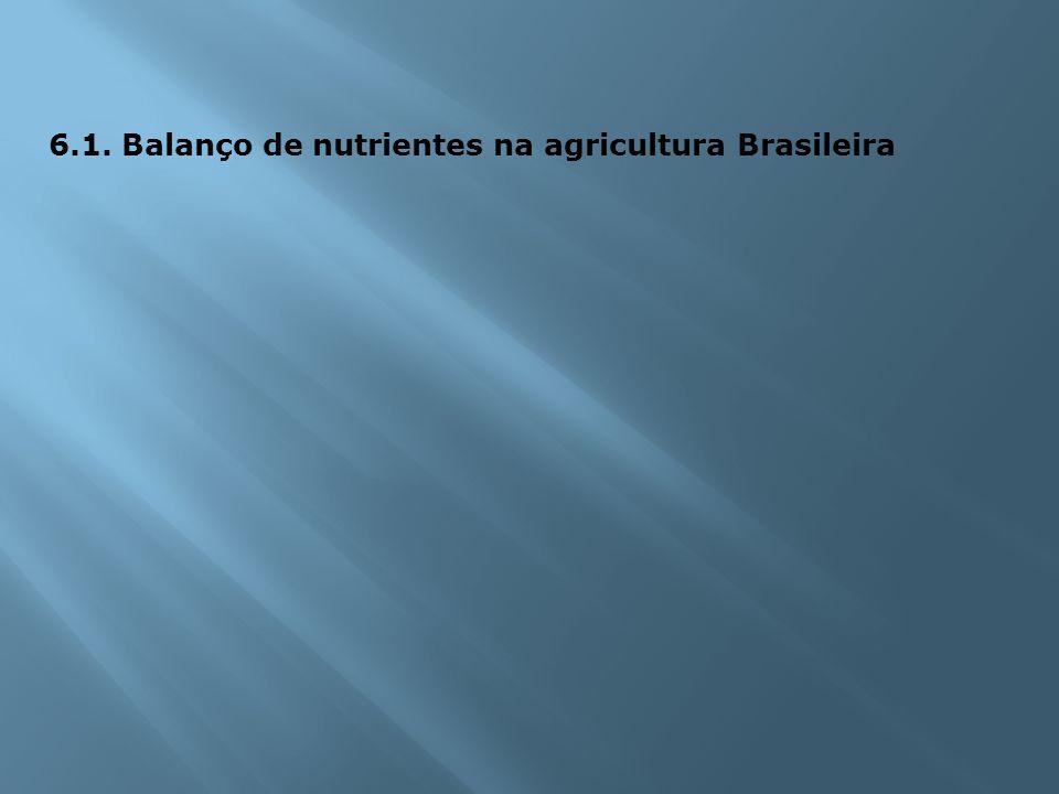 6.1. Balanço de nutrientes na agricultura Brasileira