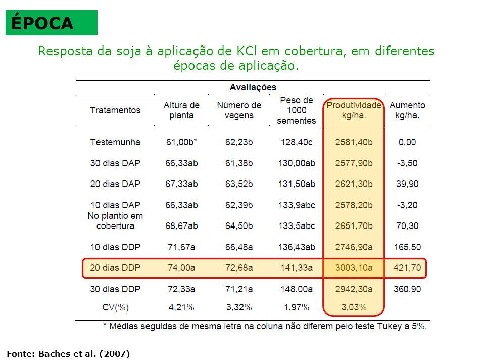 ÉPOCA Resposta da soja à aplicação de KCl em cobertura, em diferentes épocas de aplicação. Fonte: Baches et al. (2007)