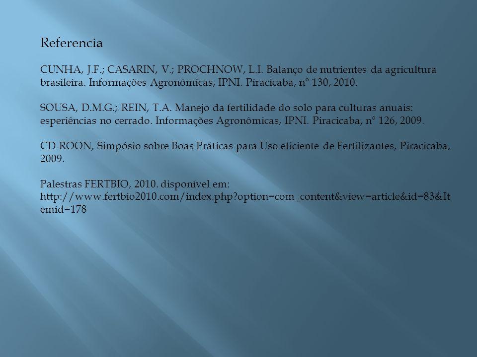 Referencia CUNHA, J.F.; CASARIN, V.; PROCHNOW, L.I. Balanço de nutrientes da agricultura brasileira. Informações Agronômicas, IPNI. Piracicaba, n° 130