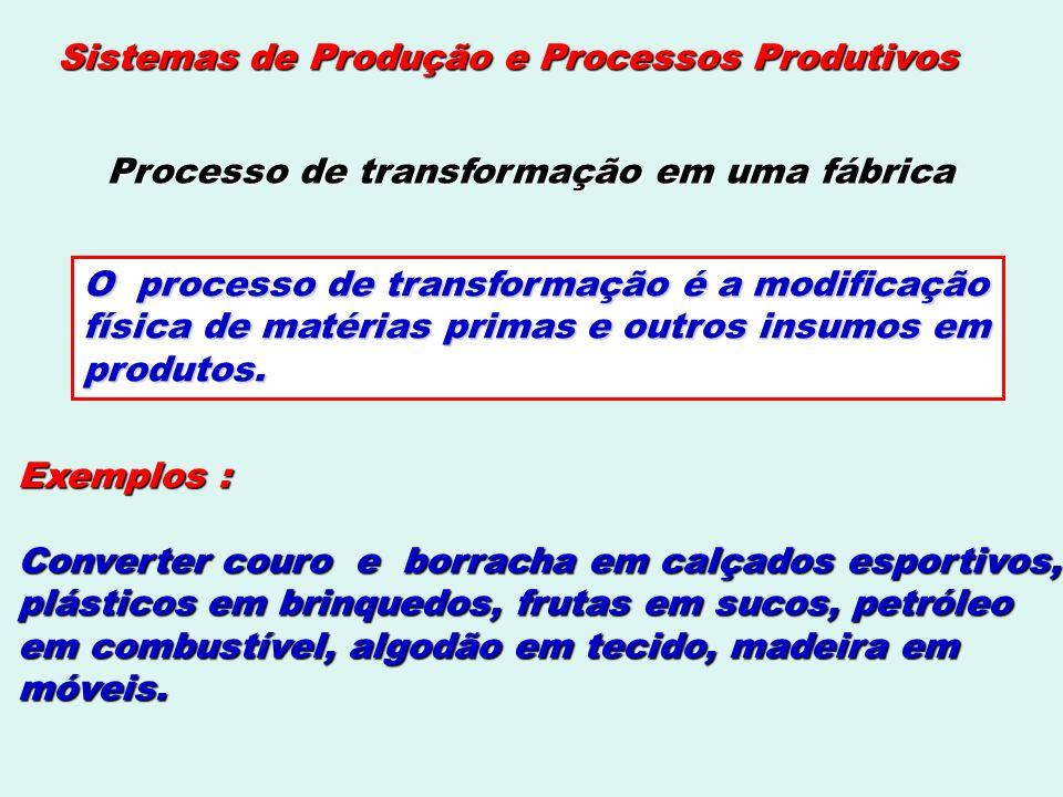 Sistemas de Produção e Processos Produtivos Pesquisa de Mercado Acompanhar junto ao departamento de Marketing as evoluções do mercado, quanto as preferências do consumidor, no que se refere a produtos e/ou serviços, ao atendimento de suas necessidades e desejos.