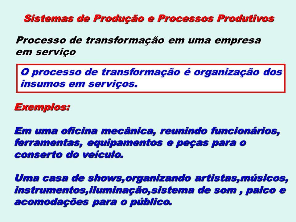 Processos Produtivos Operações Contínuas As operações são usadas para produzir um ou alguns produtos padronizados em grande quantidade.
