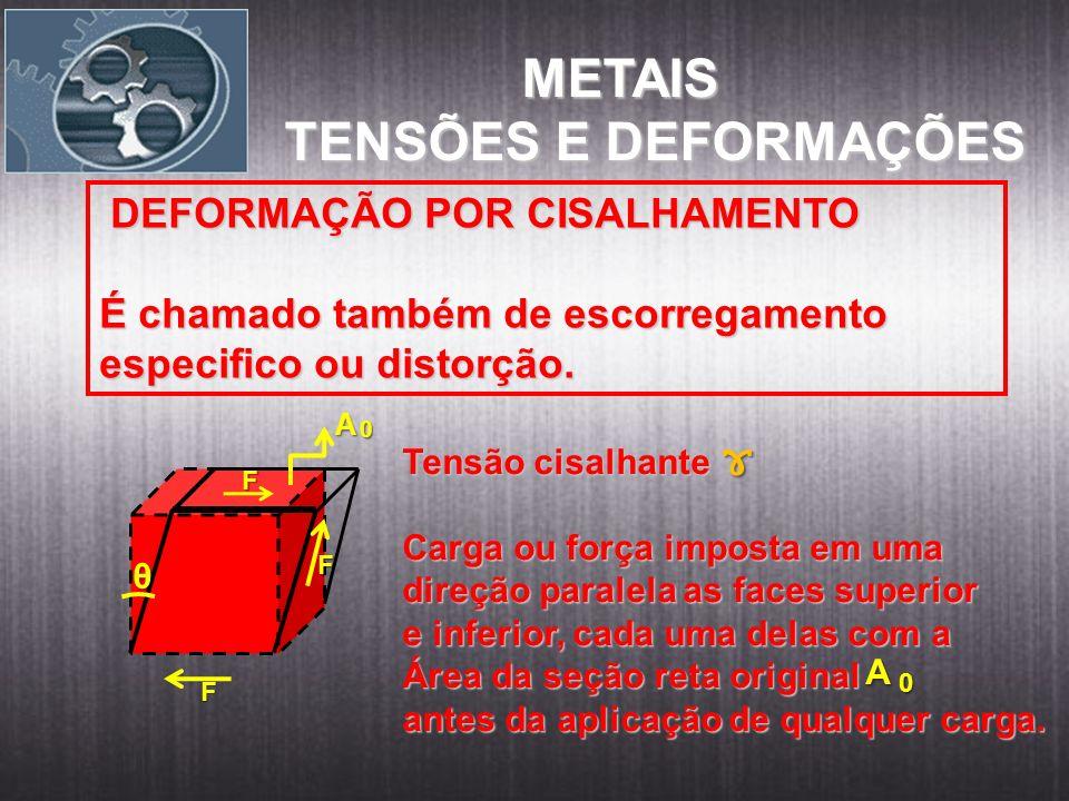 METAIS METAIS TENSÕES E DEFORMAÇÕES DEFORMAÇÃO POR CISALHAMENTO É chamado também de escorregamento especifico ou distorção. F F F A 0 θ ɤ Tensão cisal