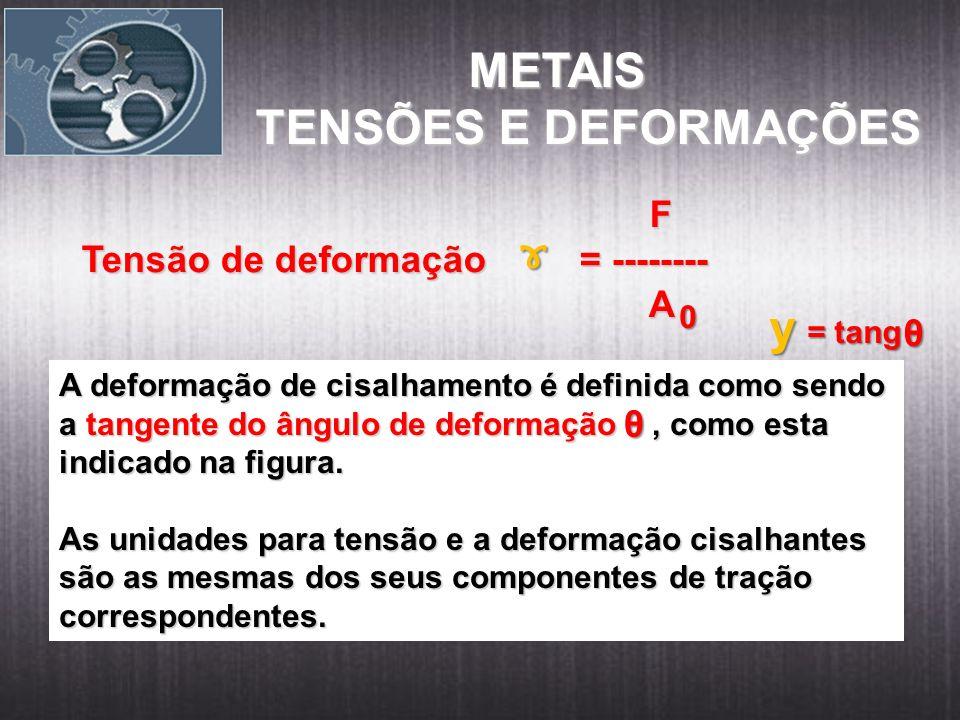 METAIS METAIS TENSÕES E DEFORMAÇÕES F Tensão de deformação = -------- A θ 0 ɤ A deformação de cisalhamento é definida como sendo a tangente do ângulo