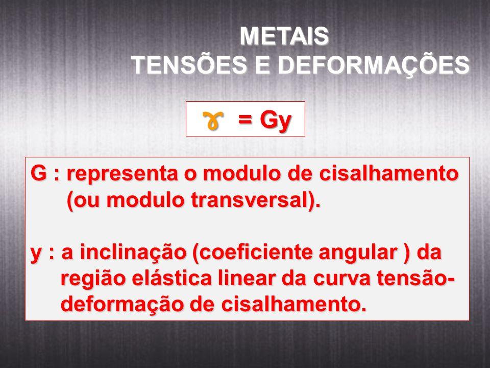 METAIS METAIS TENSÕES E DEFORMAÇÕES = Gy = Gy ɤ G : representa o modulo de cisalhamento (ou modulo transversal). (ou modulo transversal). y : a inclin