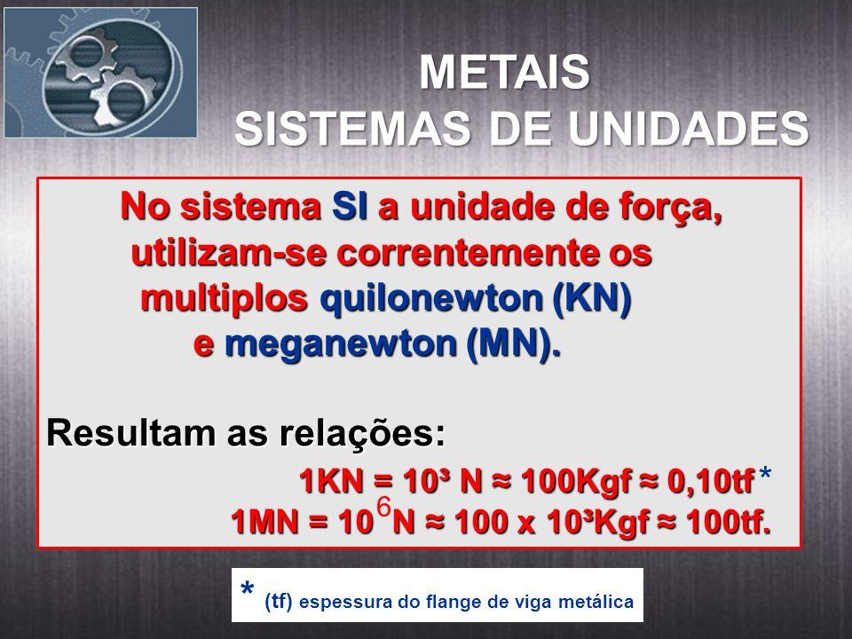 METAIS METAIS SISTEMAS DE UNIDADES No sistema SI a unidade de força, No sistema SI a unidade de força, utilizam-se correntemente os utilizam-se corren