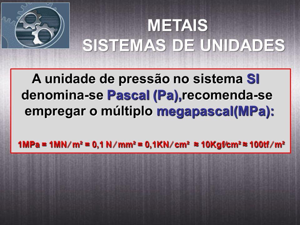 A unidade de pressão no sistema SI A unidade de pressão no sistema SI denomina-se Pascal (Pa),recomenda-se denomina-se Pascal (Pa),recomenda-se empreg