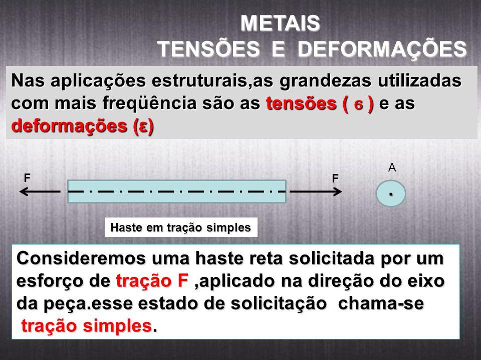 Nas aplicações estruturais,as grandezas utilizadas com mais freqüência são as tensões ( ϭ ) e as deformações (ε) F F. A Haste em tração simples Consid