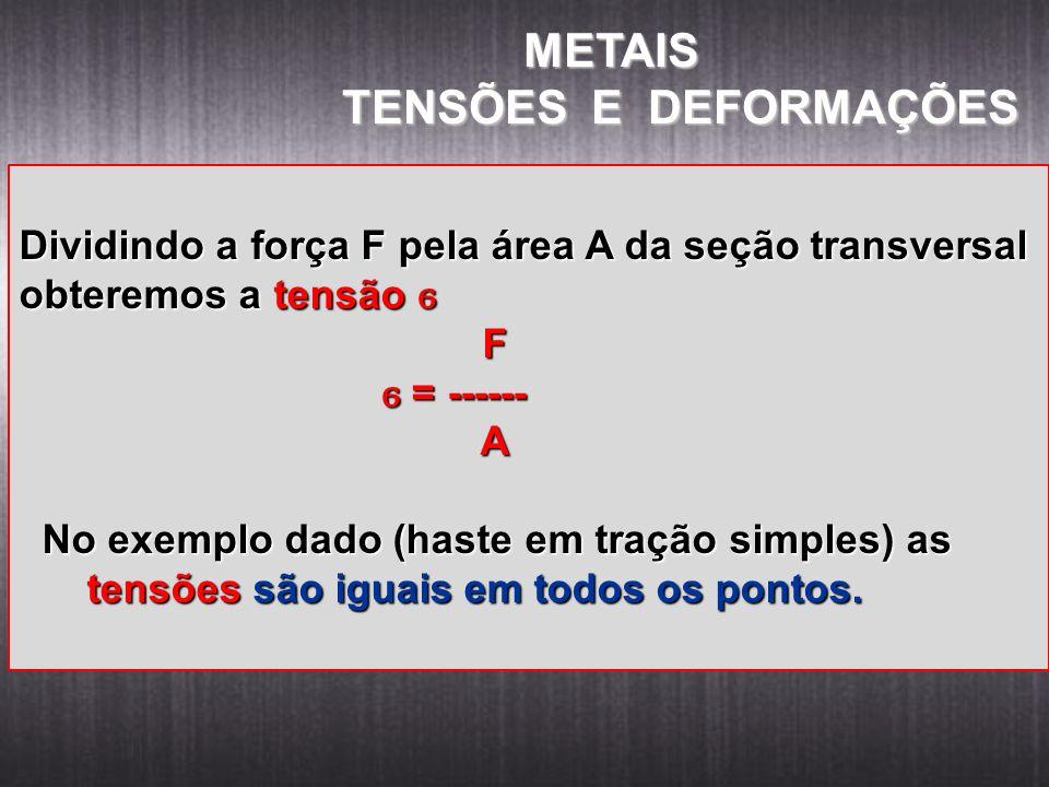 Dividindo a força F pela área A da seção transversal obteremos a tensão ϭ F ϭ = ------ ϭ = ------ A No exemplo dado (haste em tração simples) as No ex