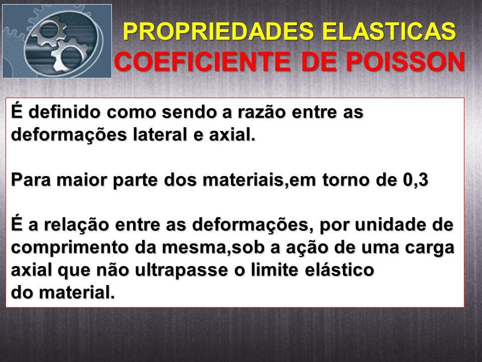 PROPRIEDADES ELASTICAS COEFICIENTE DE POISSON É definido como sendo a razão entre as deformações lateral e axial. Para maior parte dos materiais,em to