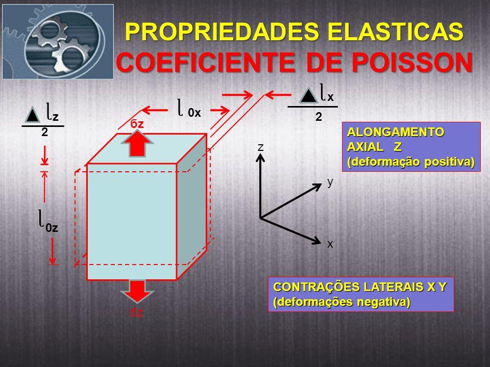PROPRIEDADES ELASTICAS COEFICIENTE DE POISSON ɭ ɭ ɭ ɭ 2 z 0z x 2 0x бzбz бzбz z y x ALONGAMENTO AXIAL Z (deformação positiva) CONTRAÇÕES LATERAIS X Y