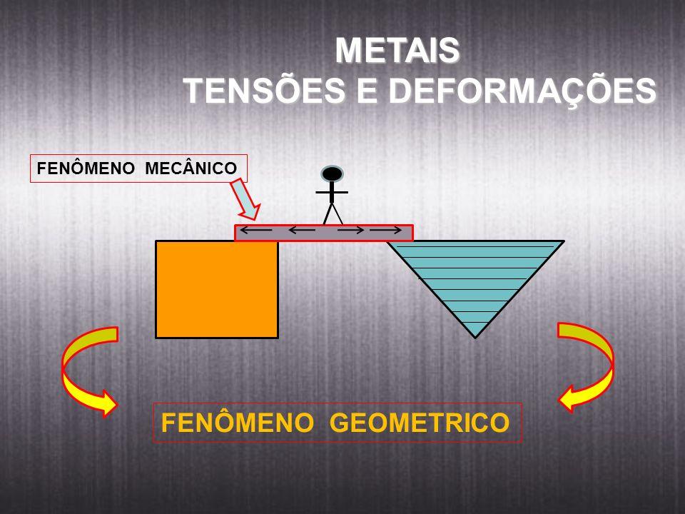 METAIS METAIS TENSÕES E DEFORMAÇÕES FENÔMENO GEOMETRICO FENÔMENO MECÂNICO