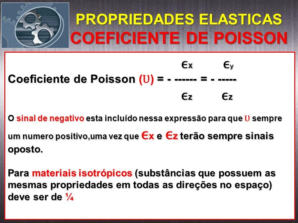 x y x y Coeficiente de Poisson ( Ʋ ) = - ------ = - ----- z z z z O sinal de negativo esta incluído nessa expressão para que Ʋ sempre um numero positi