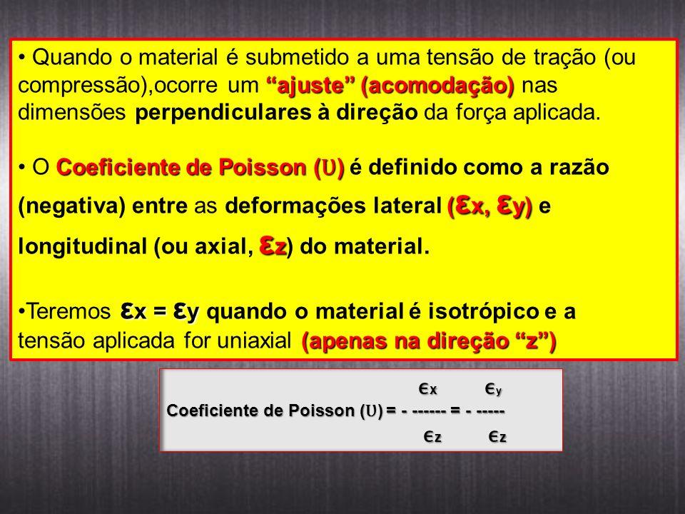 ajuste (acomodação) Quando o material é submetido a uma tensão de tração (ou compressão),ocorre um ajuste (acomodação) nas dimensões perpendiculares à
