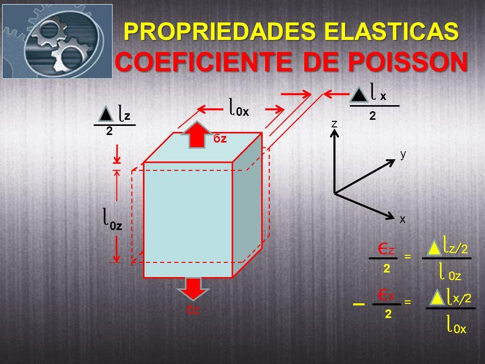 PROPRIEDADES ELASTICAS COEFICIENTE DE POISSON ɭ ɭ ɭ ɭ 2 z 0z x 2 0x бzбz бzбz z 2 = ɭ 2 ɭ 0z x 2 = ɭ x2 ɭ 0x z y x z