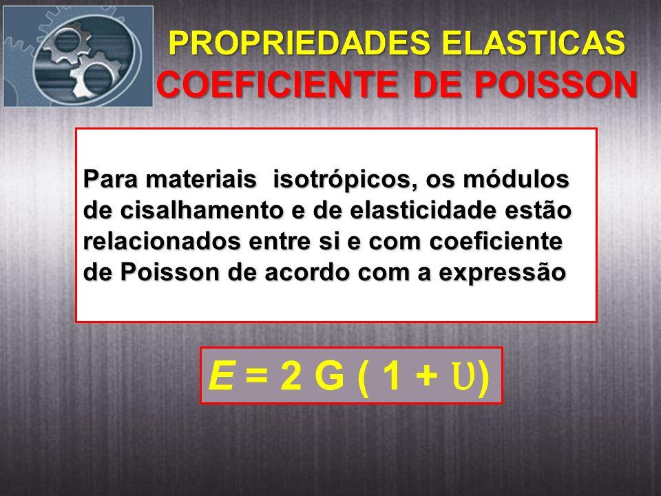 Para materiais isotrópicos, os módulos de cisalhamento e de elasticidade estão relacionados entre si e com coeficiente de Poisson de acordo com a expr