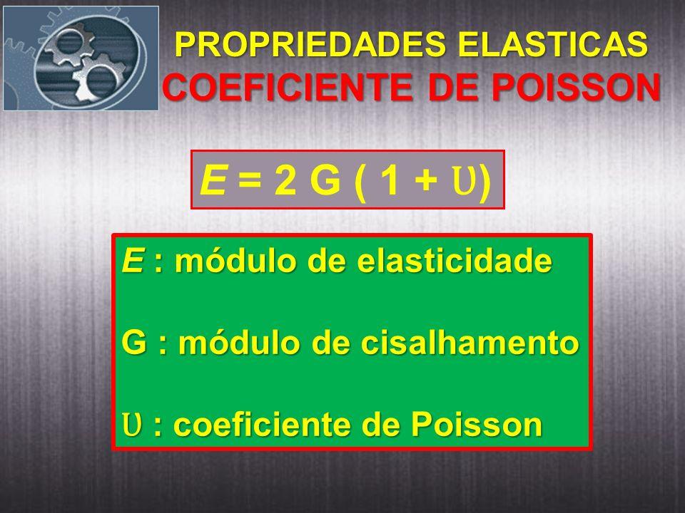 PROPRIEDADES ELASTICAS COEFICIENTE DE POISSON E = 2 G ( 1 + Ʋ ) E : módulo de elasticidade G : módulo de cisalhamento Ʋ : coeficiente de Poisson