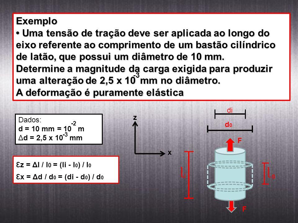 Exemplo Uma tensão de tração deve ser aplicada ao longo do eixo referente ao comprimento de um bastão cilíndrico de latão, que possui um diâmetro de 1