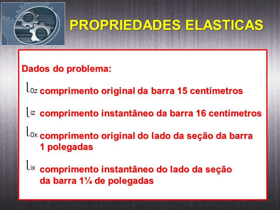 PROPRIEDADES ELASTICAS Dados do problema: comprimento original da barra 15 centímetros comprimento original da barra 15 centímetros comprimento instan