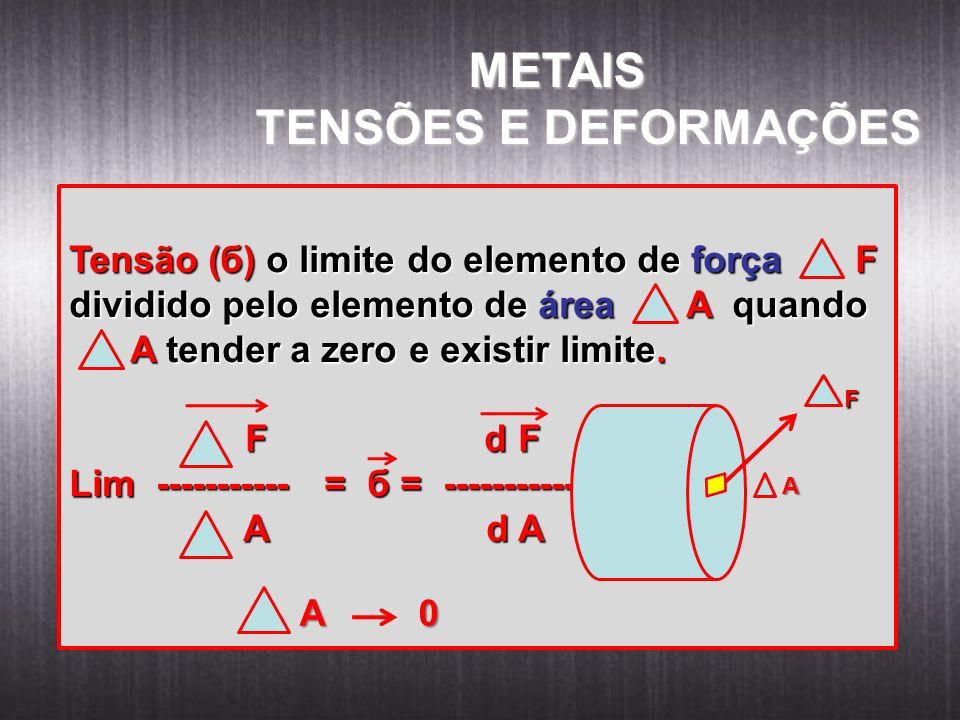METAIS METAIS TENSÕES E DEFORMAÇÕES Tensão (б) o limite do elemento de força F dividido pelo elemento de área A quando A tender a zero e existir limit