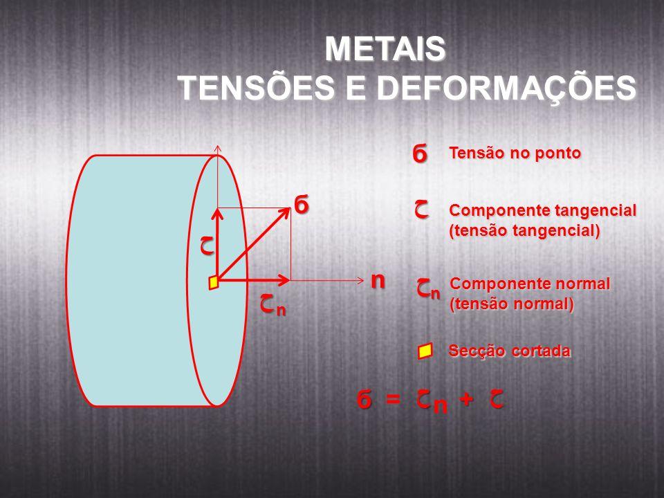 METAIS METAIS TENSÕES E DEFORMAÇÕES б n Componente tangencial (tensão tangencial) Componente normal (tensão normal) n n Secção cortada б= n + б Tensão