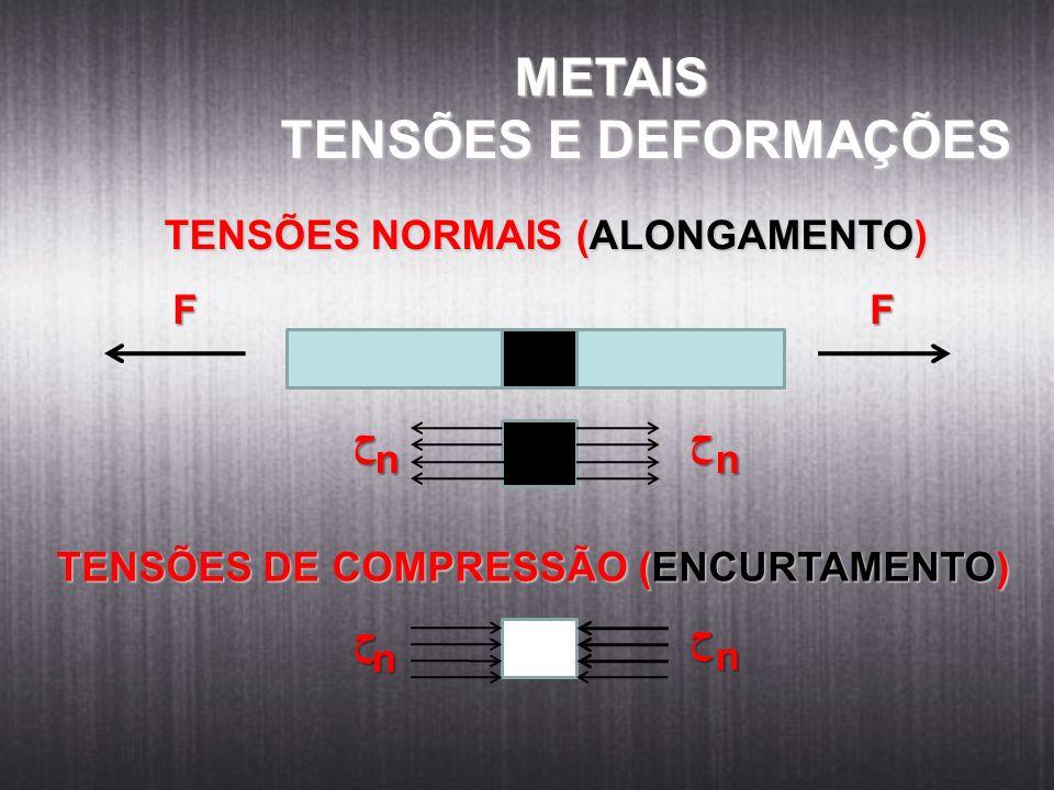 METAIS METAIS TENSÕES E DEFORMAÇÕES FF nn TENSÕES NORMAIS (ALONGAMENTO) TENSÕES DE COMPRESSÃO (ENCURTAMENTO) n n