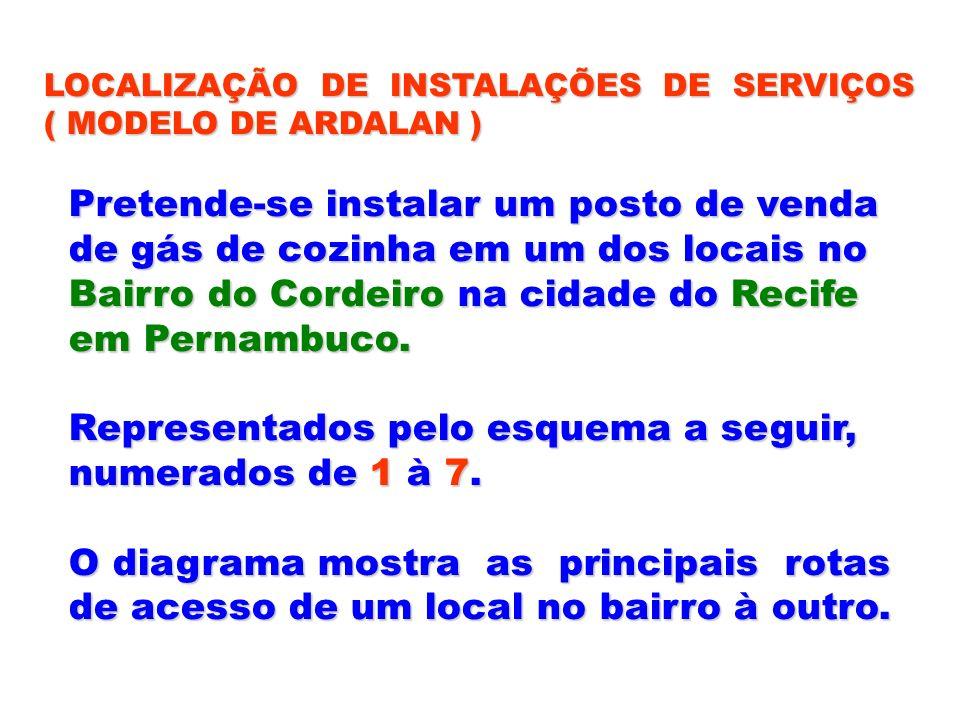 LOCALIZAÇÃO DE INSTALAÇÕES DE SERVIÇOS ( MODELO DE ARDALAN ) Pretende-se instalar um posto de venda Pretende-se instalar um posto de venda de gás de c