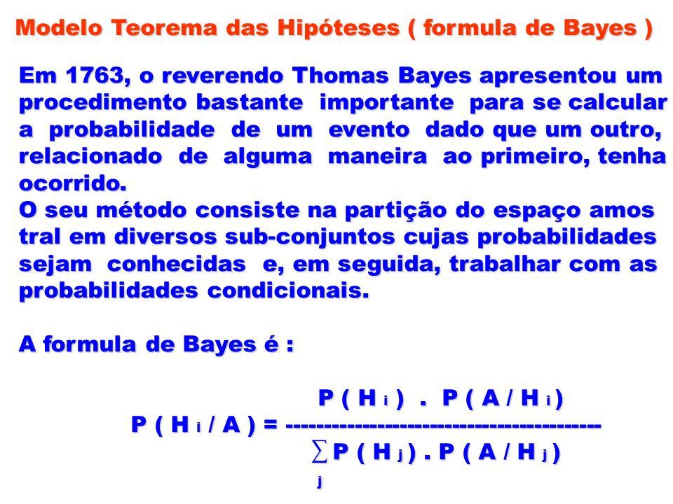 Modelo Teorema das Hipóteses ( formula de Bayes ) Em 1763, o reverendo Thomas Bayes apresentou um procedimento bastante importante para se calcular a