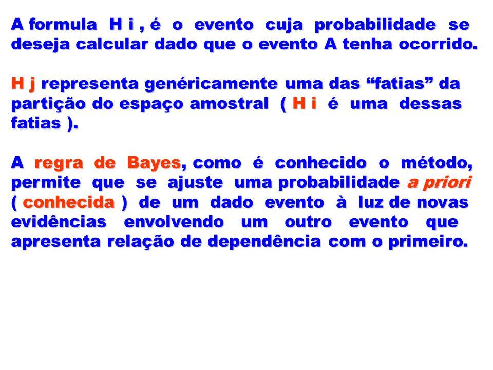 A formula H i, é o evento cuja probabilidade se deseja calcular dado que o evento A tenha ocorrido. H j representa genéricamente uma das fatias da par