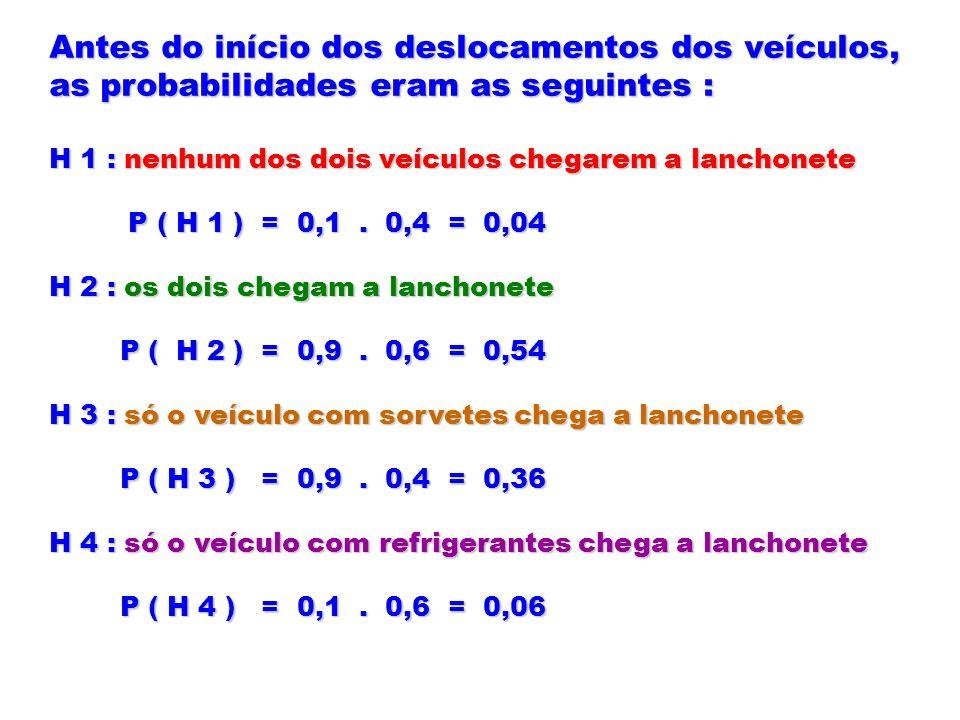 Antes do início dos deslocamentos dos veículos, as probabilidades eram as seguintes : H 1 : nenhum dos dois veículos chegarem a lanchonete P ( H 1 ) =
