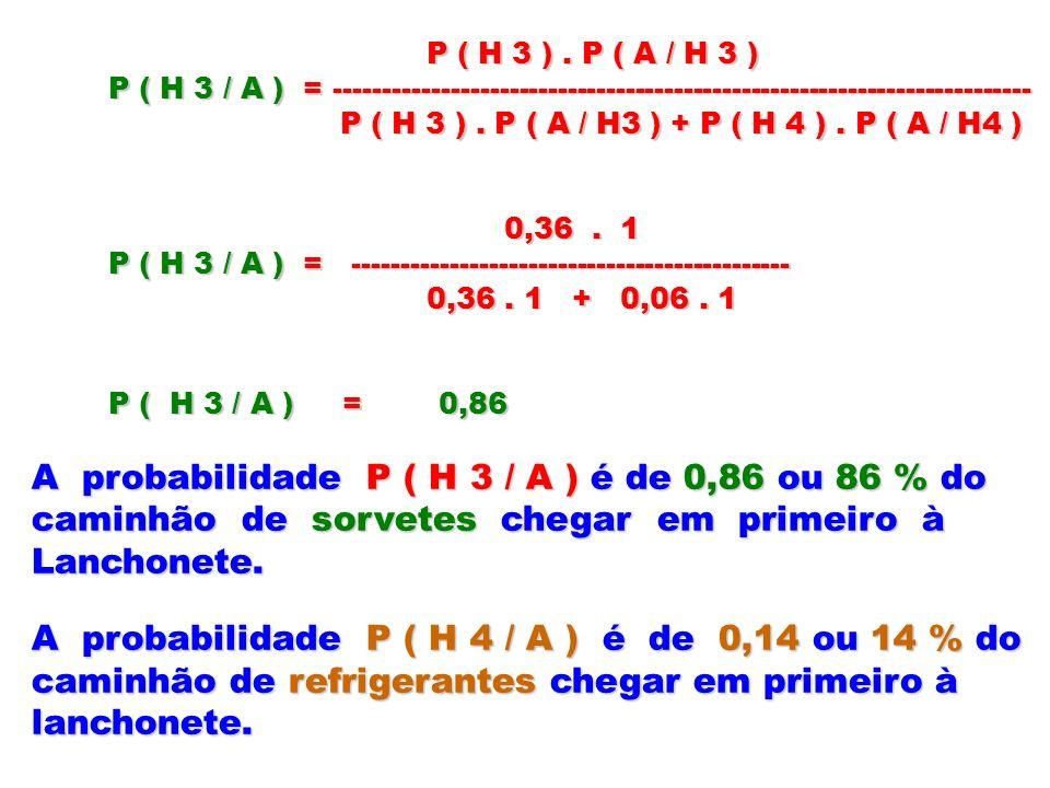 P ( H 3 ). P ( A / H 3 ) P ( H 3 ). P ( A / H 3 ) P ( H 3 / A ) = ------------------------------------------------------------------------ P ( H 3 / A