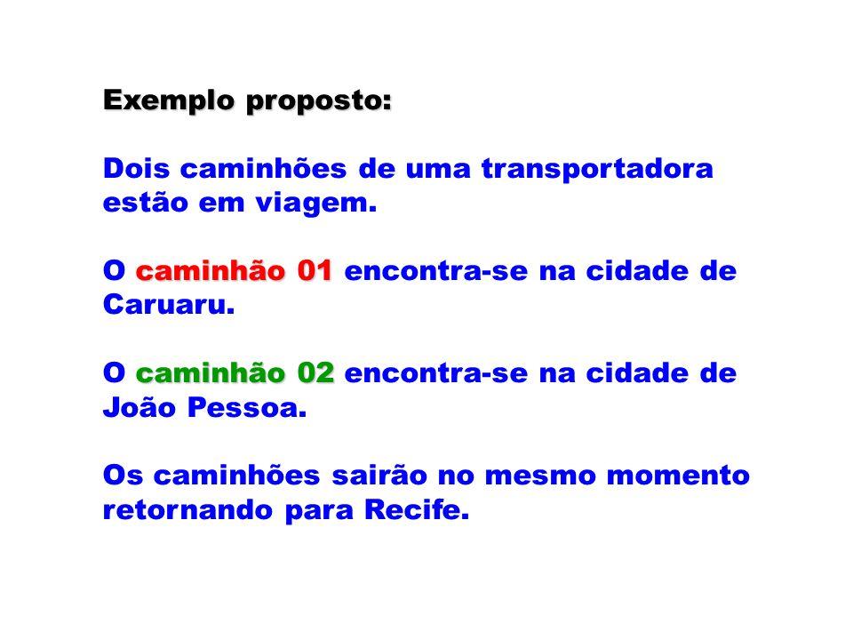 Exemplo proposto: Dois caminhões de uma transportadora estão em viagem. caminhão 01 O caminhão 01 encontra-se na cidade de Caruaru. caminhão 02 O cami