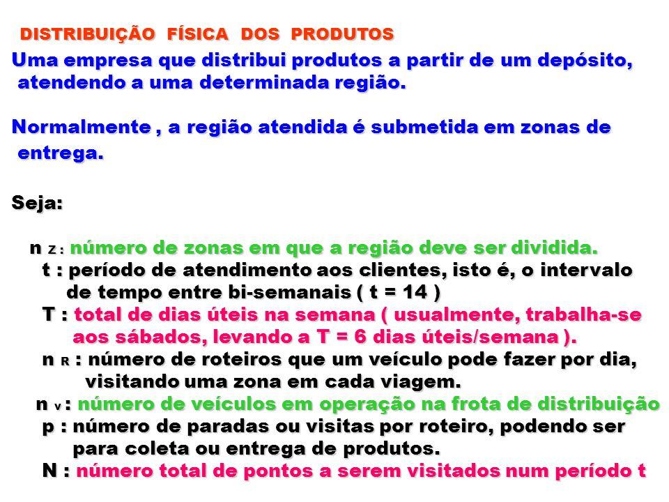 DISTRIBUIÇÃO FÍSICA DOS PRODUTOS Uma empresa que distribui produtos a partir de um depósito, atendendo a uma determinada região. atendendo a uma deter