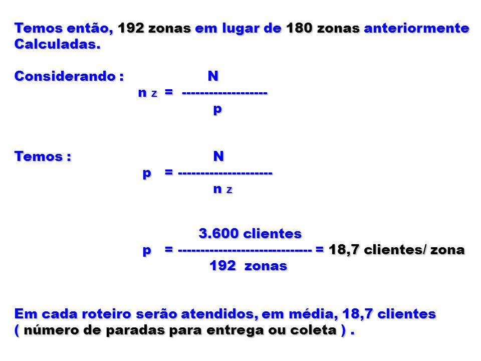 Temos então, 192 zonas em lugar de 180 zonas anteriormente Calculadas. Considerando : N n Z = ------------------- n Z = ------------------- p Temos :