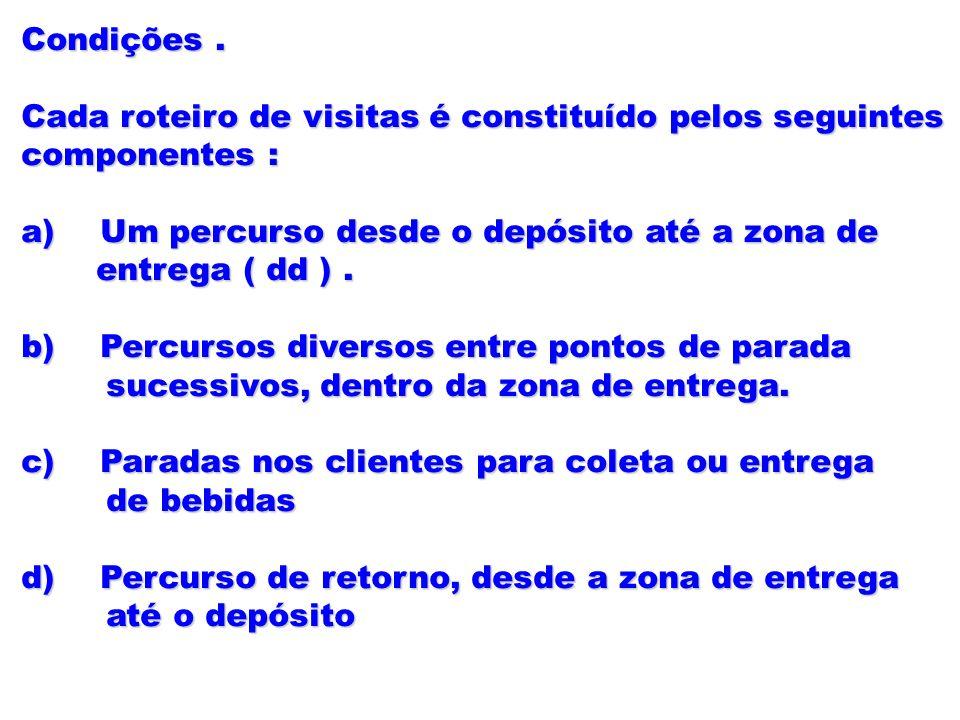 Condições. Cada roteiro de visitas é constituído pelos seguintes componentes : a) Um percurso desde o depósito até a zona de entrega ( dd ). entrega (