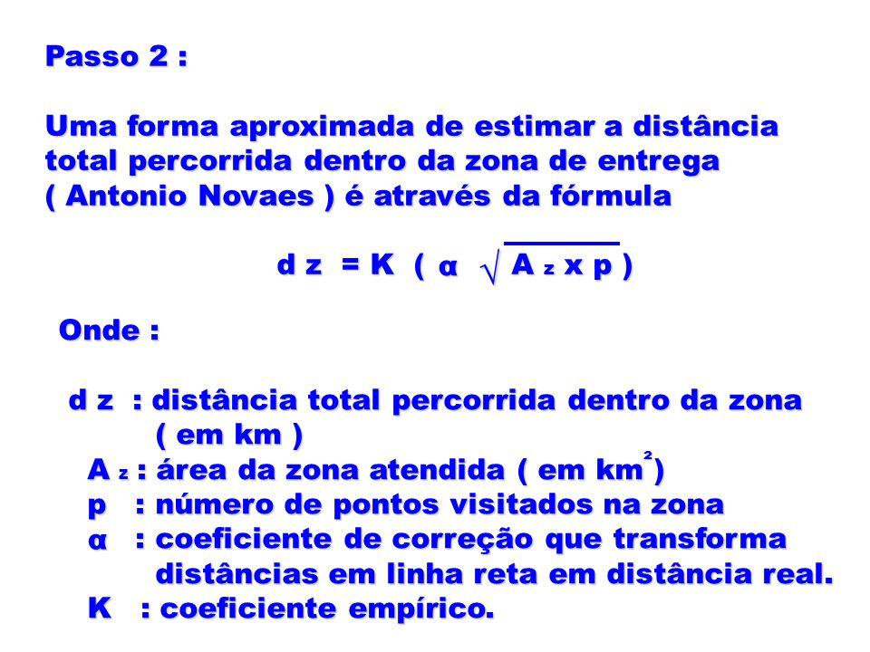 Passo 2 : Uma forma aproximada de estimar a distância total percorrida dentro da zona de entrega ( Antonio Novaes ) é através da fórmula d z = K ( A z