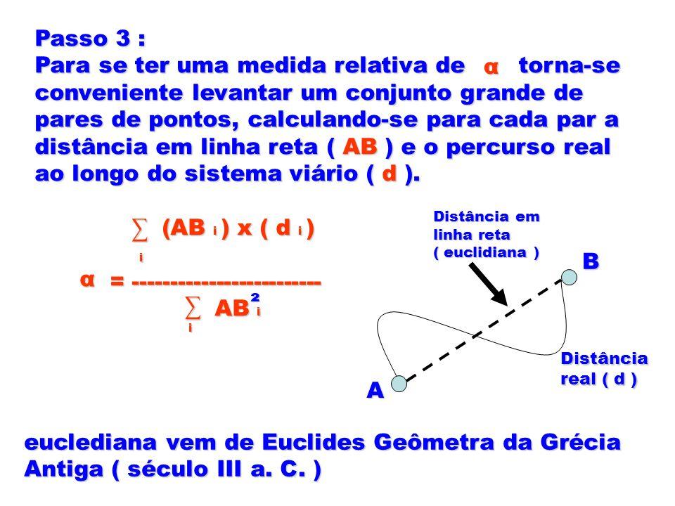 Passo 3 : Para se ter uma medida relativa de torna-se conveniente levantar um conjunto grande de pares de pontos, calculando-se para cada par a distân