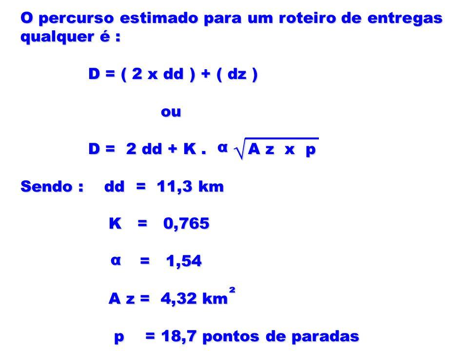 O percurso estimado para um roteiro de entregas qualquer é : D = ( 2 x dd ) + ( dz ) D = ( 2 x dd ) + ( dz ) ou ou D = 2 dd + K. A z x p D = 2 dd + K.