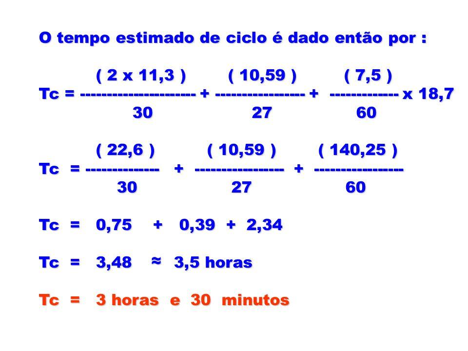 O tempo estimado de ciclo é dado então por : ( 2 x 11,3 ) ( 10,59 ) ( 7,5 ) ( 2 x 11,3 ) ( 10,59 ) ( 7,5 ) Tc = ---------------------- + -------------