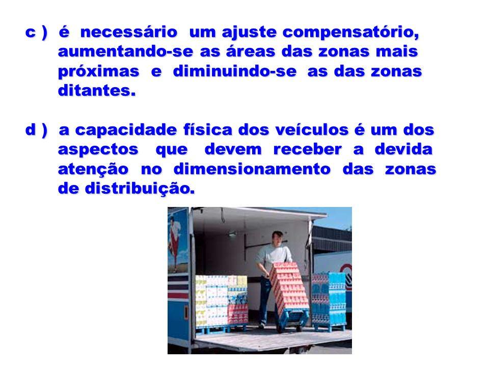 c ) é necessário um ajuste compensatório, aumentando-se as áreas das zonas mais aumentando-se as áreas das zonas mais próximas e diminuindo-se as das