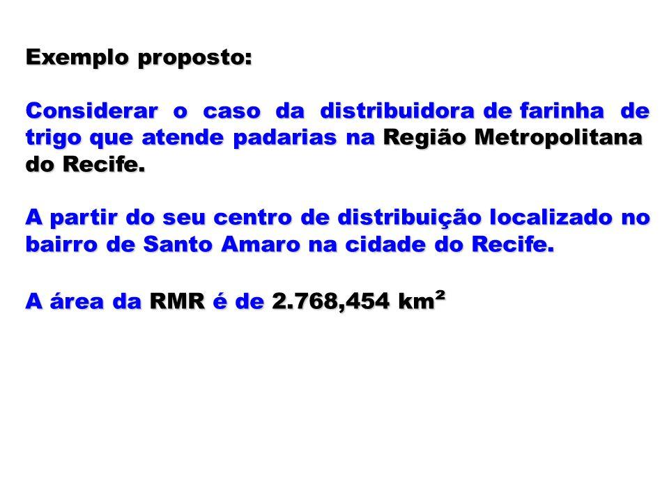 Exemplo proposto: Considerar o caso da distribuidora de farinha de trigo que atende padarias na Região Metropolitana do Recife. A partir do seu centro