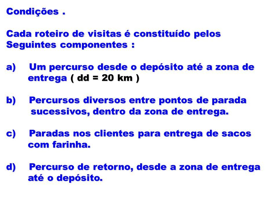 Condições. Cada roteiro de visitas é constituído pelos Seguintes componentes : a) Um percurso desde o depósito até a zona de entrega ( dd = 20 km ) en